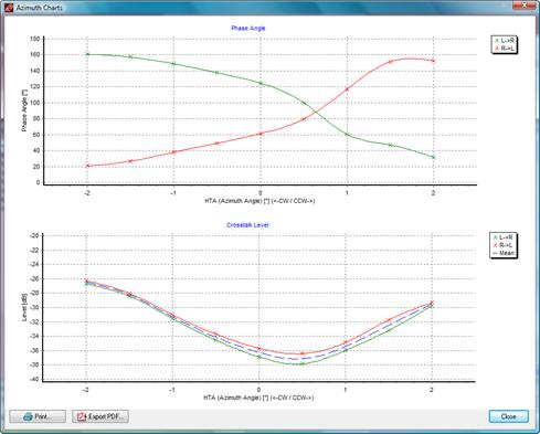 AdjustPlus-Azimuth-Graphs-ENG