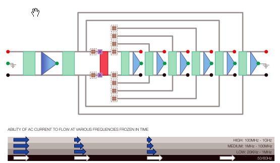 Aquarius filterprincipe