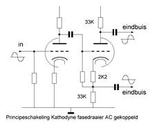 Audio Creative voorbeeld Kathodyne fasedraaier 2