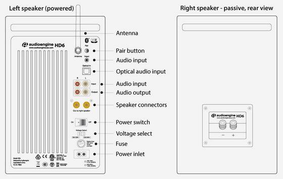 Audioengine HD6 - aansluitingen