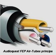 Audioquest FEP Air kabel