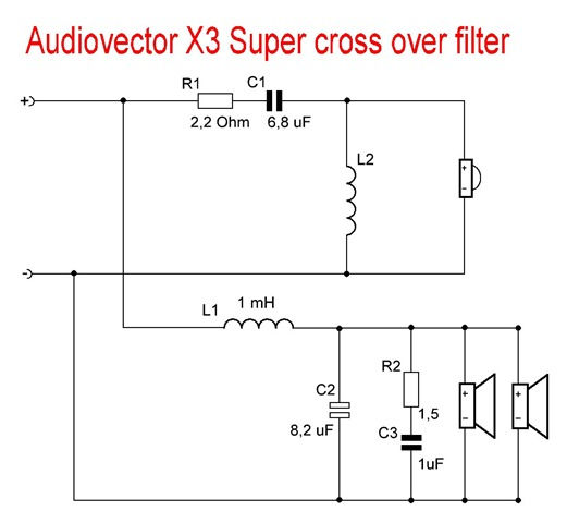 Audiovector X3 cross over filter