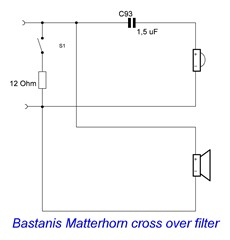 Bastanis Matterhorn crossover filter