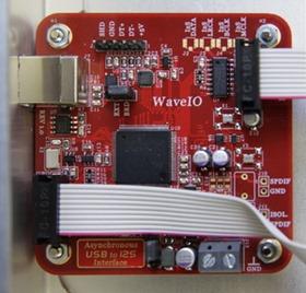 DDDAC 1794 Solo USB aansluiting passen en meten