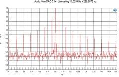 FFT 11.025 kHz   229 Hz