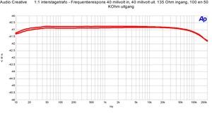 Interstage trafo 40 milivolt 135 ohm in, 100 en 50 k uit