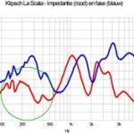 Waarom is de impedantiemeting belangrijk?