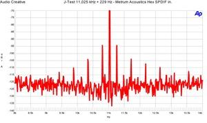 Metrum Acoustics Hex SPDIF in - J-Test XLR uitgangen gemeten