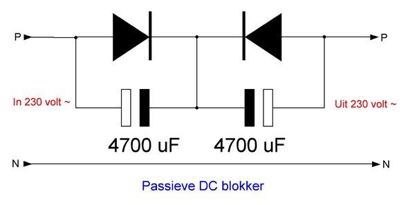 Passieve DC blokker