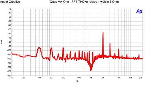 Quad VA-One - THD n aux 1 watt in 8 Ohm