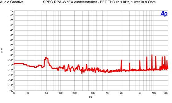 SPEC RPA-W7EX eindversterker - FFT THDT n 10 watt in 8 Ohm