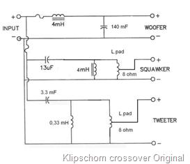 Klipschorn crossover Original