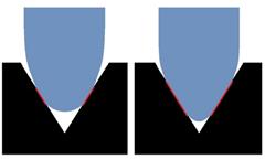 elyptical phono needle