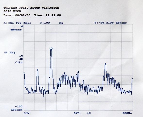 Thorens TD-160 motorvibratie voor lagersmering