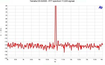 Yamaha CD-S2000 FFT 11,025 khz