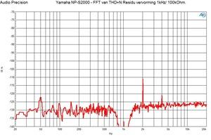 Yamaha NP-S2000 FFT THD n residu  1 kHz  -0,5 dBFS